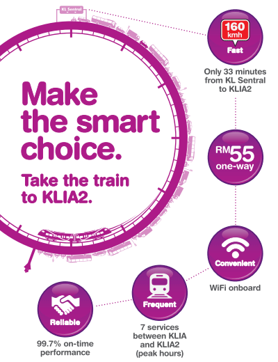 KLIA Ekpres - Make the smart choice