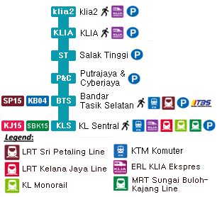 Overview of KLIA Transit route map