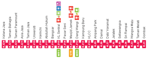 Kelana Jaya Line LRT route map